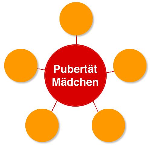 https://www.loveline.de/fileadmin/schule-loveline/Images/Unterricht/Maedchen/pm_image_hover_background.png